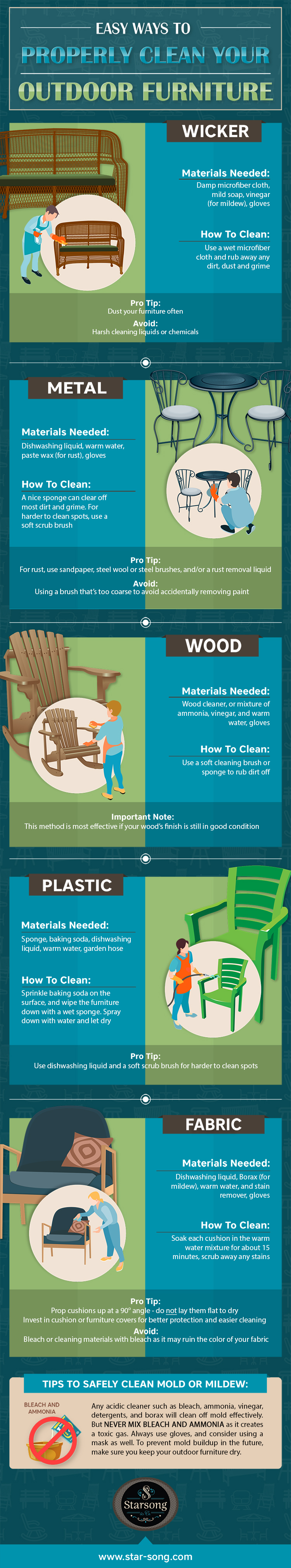 Easy Ways To Properly Clean Outdoor Furniture Starsong
